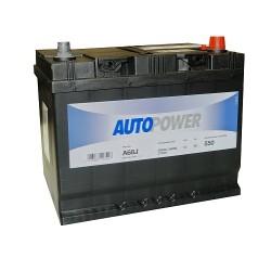 Autopower A68J